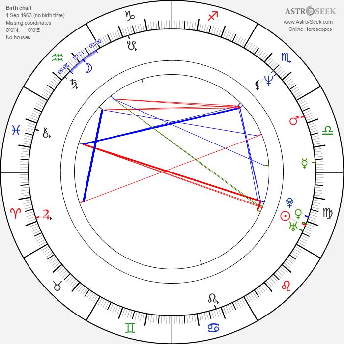 Carola Smit - Astrology Natal Birth Chart