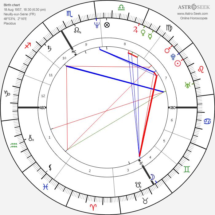 Carole Bouquet - Astrology Natal Birth Chart