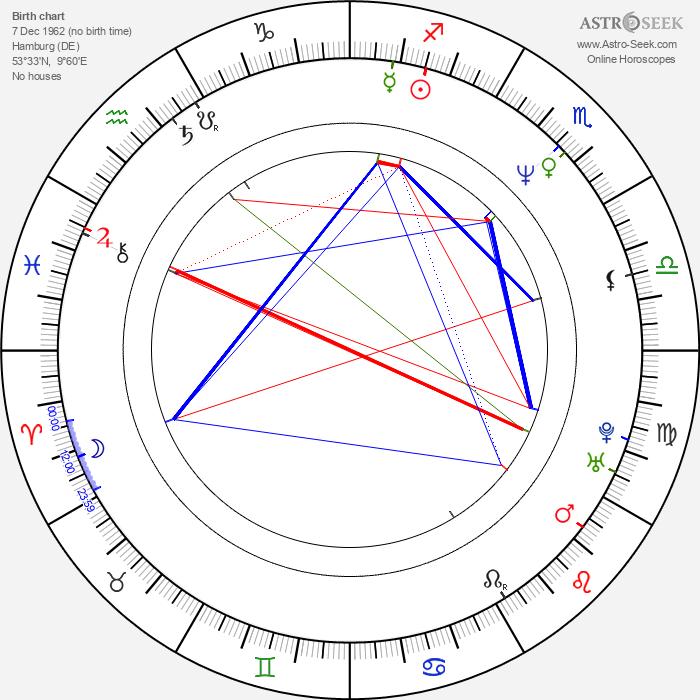 Carolin Otto - Astrology Natal Birth Chart