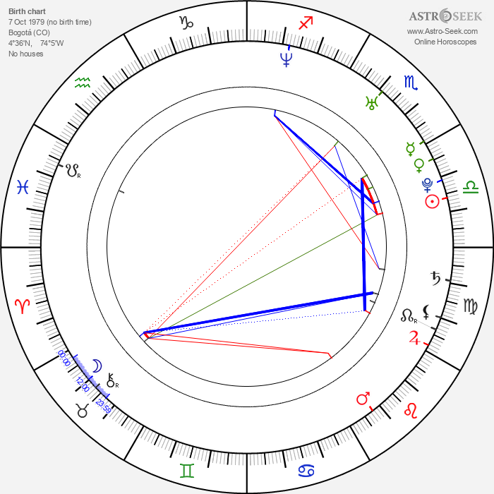 Carolina Acevedo - Astrology Natal Birth Chart