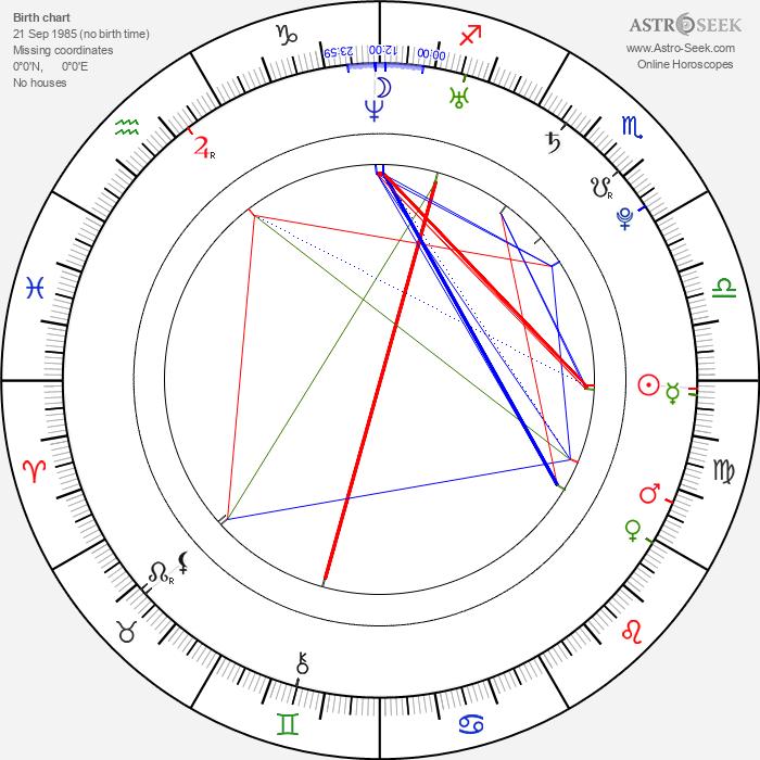 Carolina Bang - Astrology Natal Birth Chart