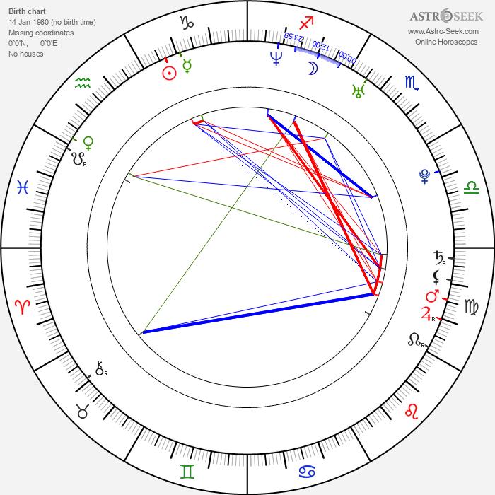 Carolina Cerezuela - Astrology Natal Birth Chart