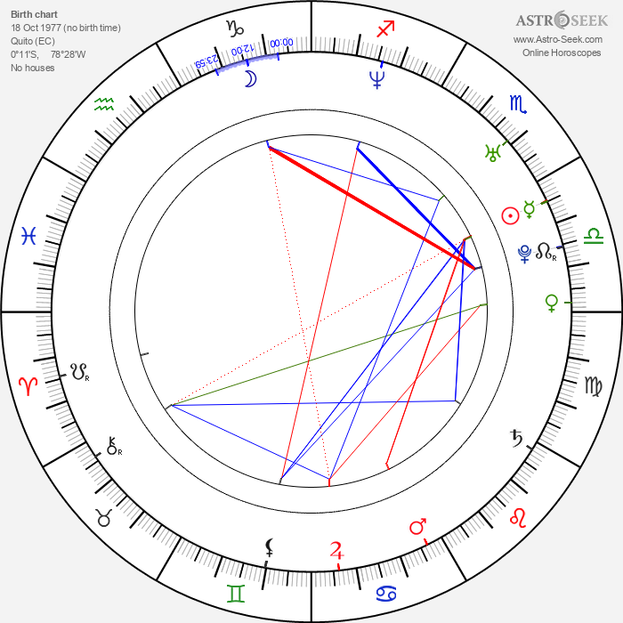 Carolina Lizarazo - Astrology Natal Birth Chart