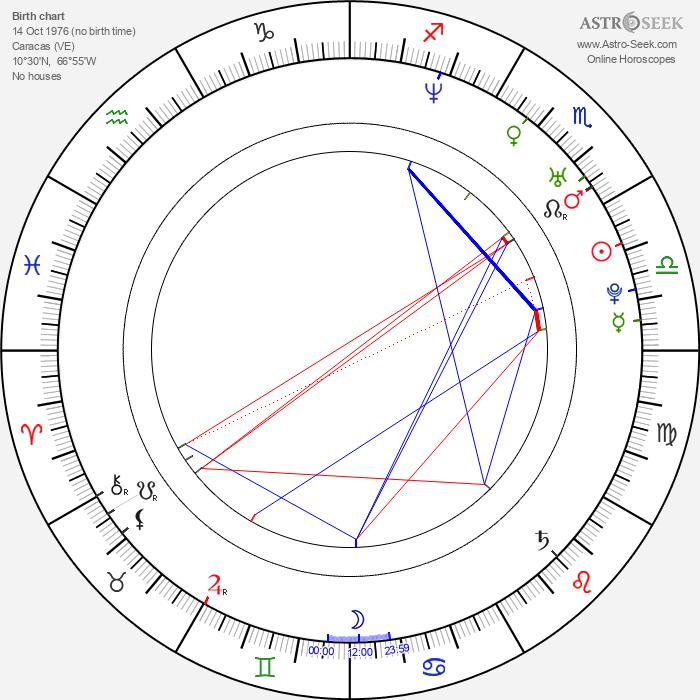 Carolina Tejera - Astrology Natal Birth Chart