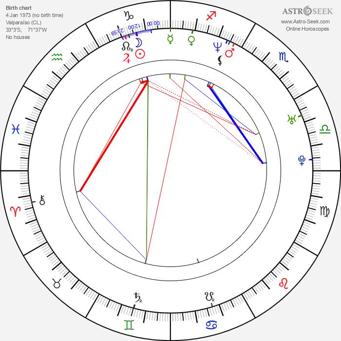 Carolina Vera - Astrology Natal Birth Chart