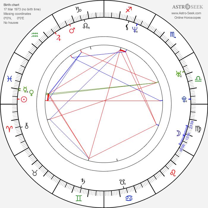 Caroline Corr - Astrology Natal Birth Chart