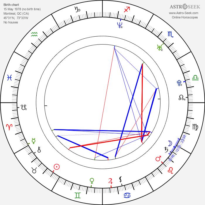 Caroline Dhavernas - Astrology Natal Birth Chart
