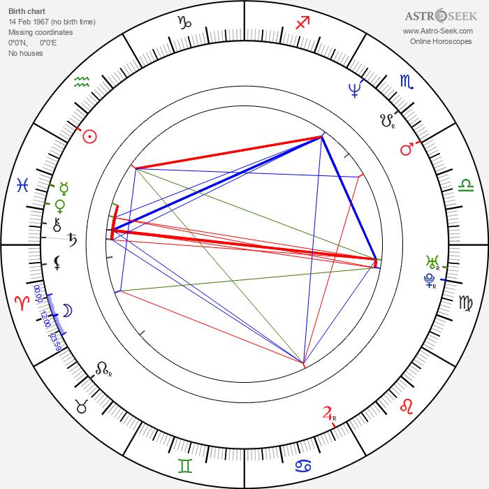 Caroline Kennison - Astrology Natal Birth Chart