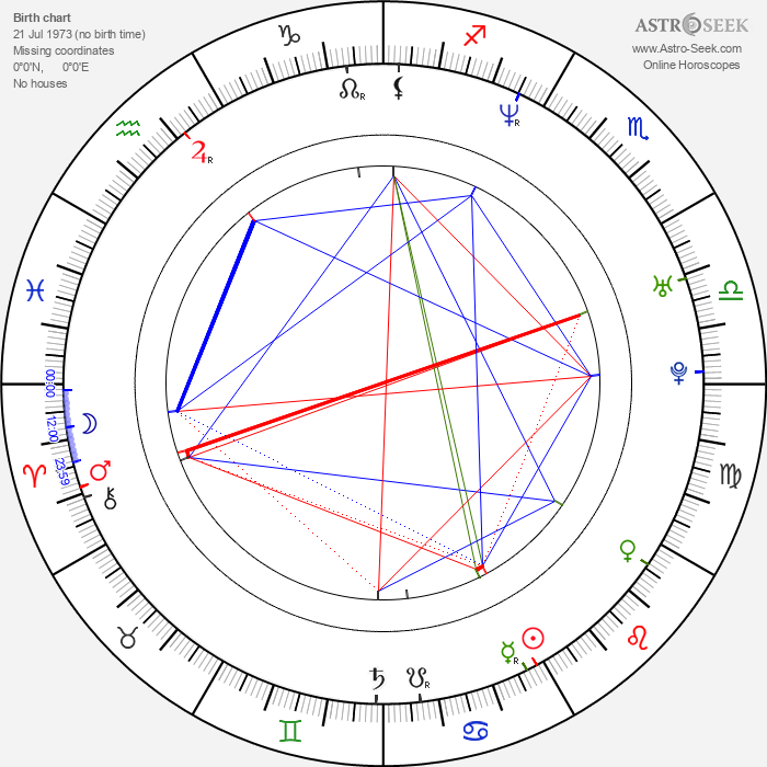 Caroline Néron - Astrology Natal Birth Chart