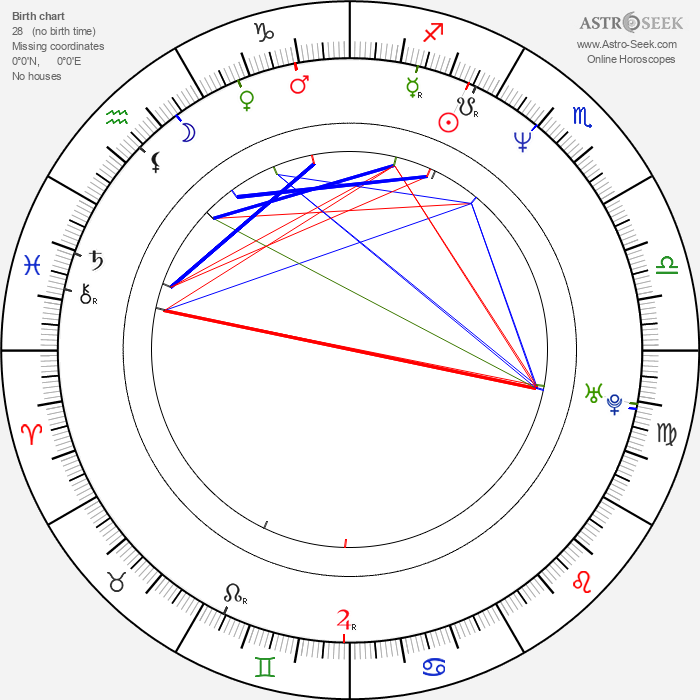 Caroline Paterson - Astrology Natal Birth Chart