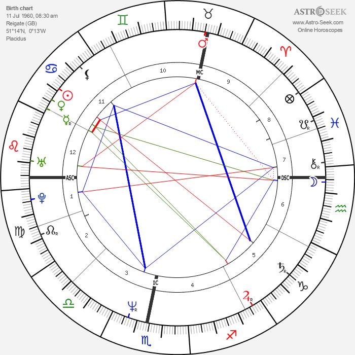 Caroline Quentin - Astrology Natal Birth Chart