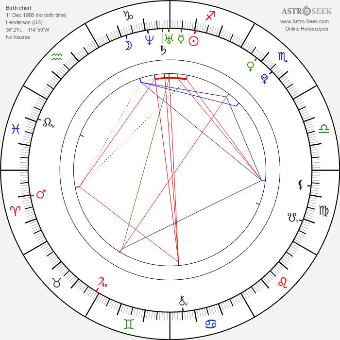 Caroline Reitman - Astrology Natal Birth Chart