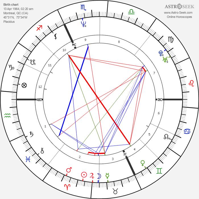 Caroline Rhea - Astrology Natal Birth Chart