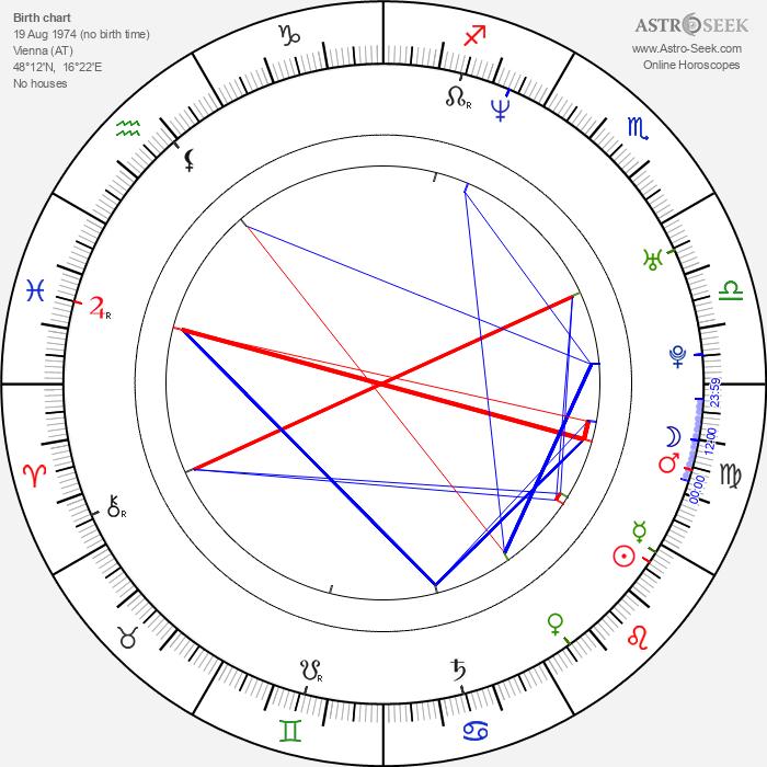 Caroline Vasicek - Astrology Natal Birth Chart
