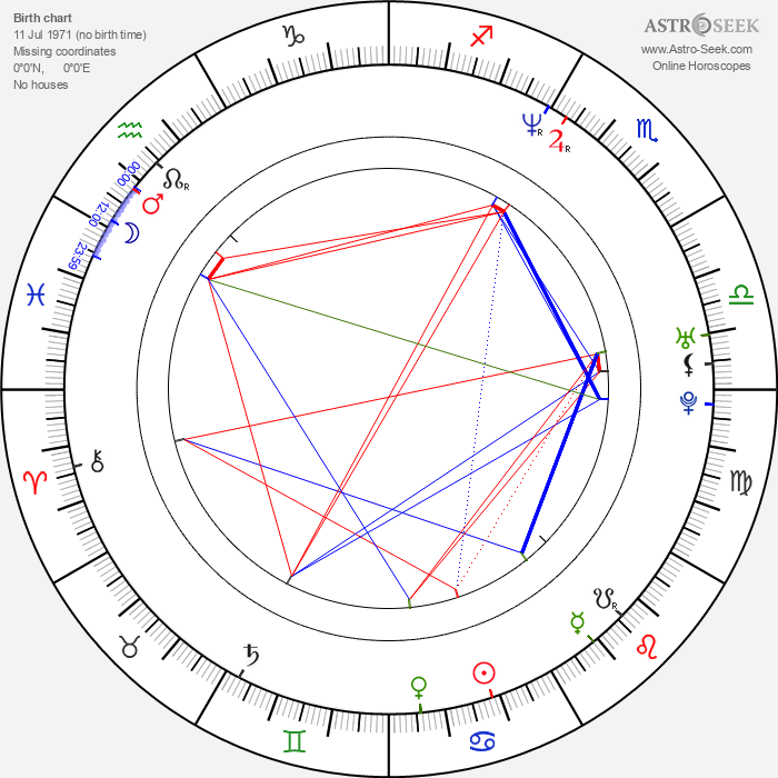 Caroline Vinciguerra - Astrology Natal Birth Chart