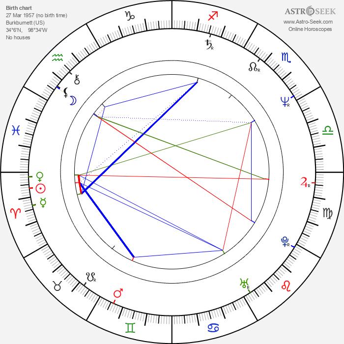 Caroline Williams - Astrology Natal Birth Chart