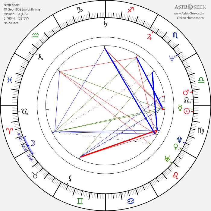 Carolyn McCormick - Astrology Natal Birth Chart