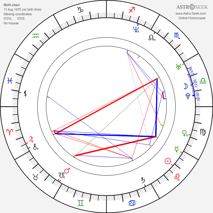 Carolyn Murphy - Astrology Natal Birth Chart