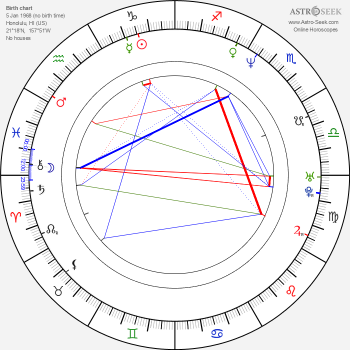 Carrie Ann Inaba - Astrology Natal Birth Chart