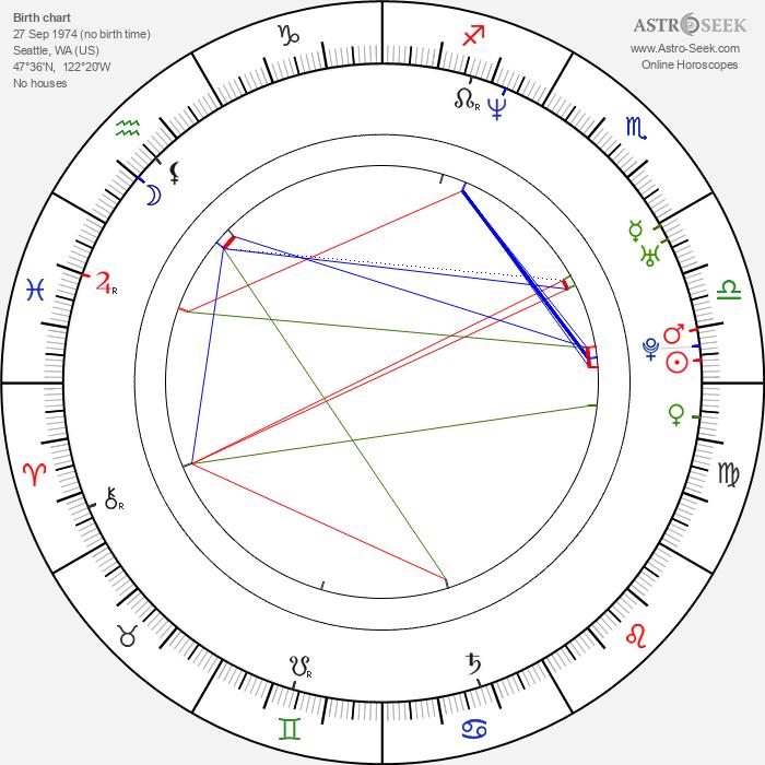 Carrie Brownstein - Astrology Natal Birth Chart