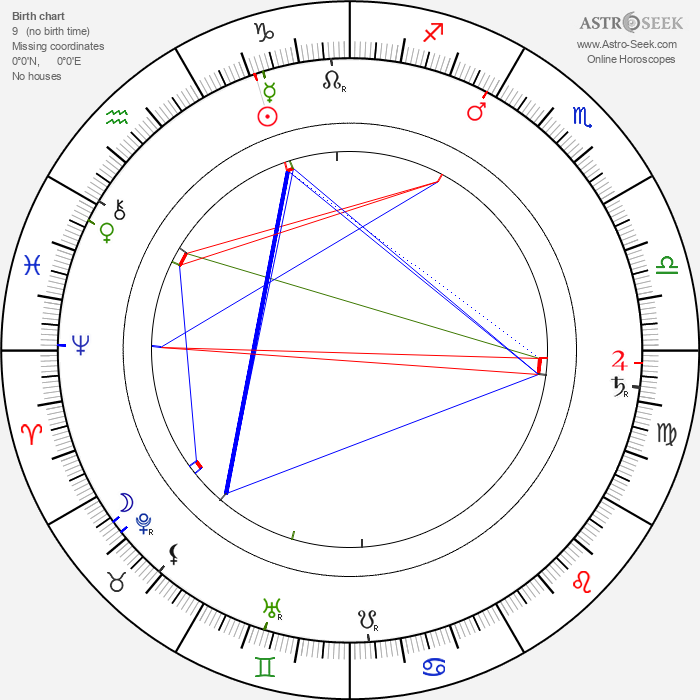 Carrie Clark Ward - Astrology Natal Birth Chart