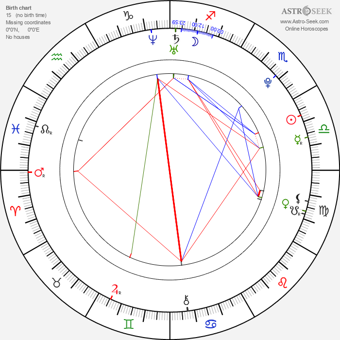 Carrie Finklea - Astrology Natal Birth Chart