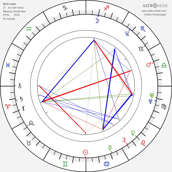 Carrie Preston - Astrology Natal Birth Chart