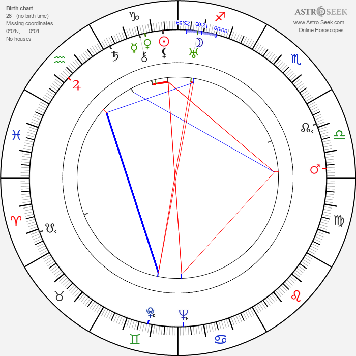 Carsta Löck - Astrology Natal Birth Chart