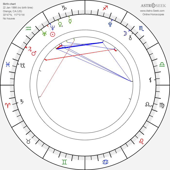 Carter Page - Astrology Natal Birth Chart