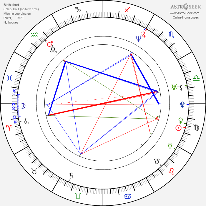Carter Smith - Astrology Natal Birth Chart