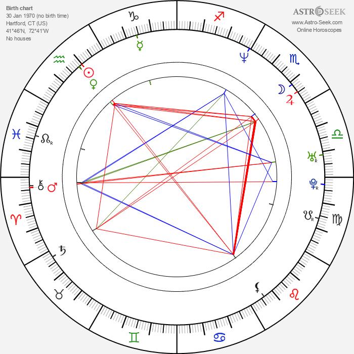 Carter - Astrology Natal Birth Chart