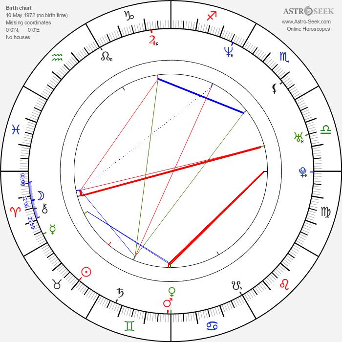 Cary Guffey - Astrology Natal Birth Chart