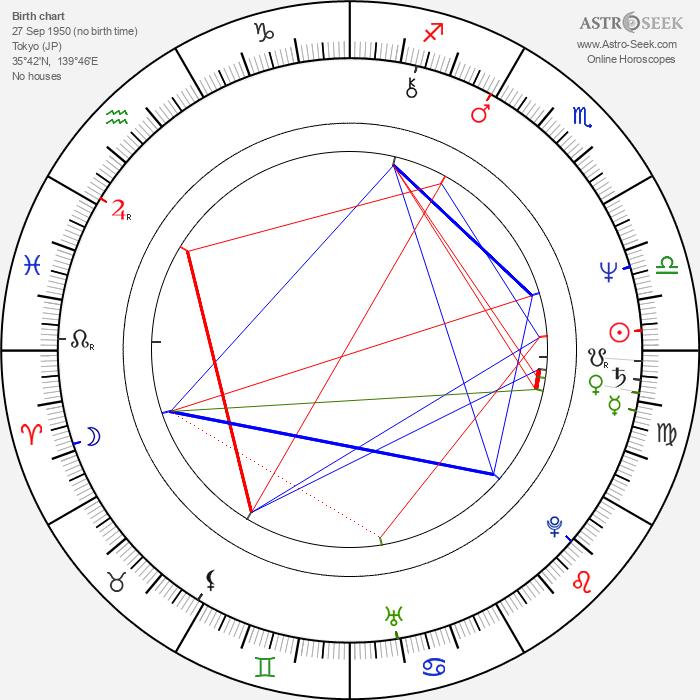 Cary-Hiroyuki Tagawa - Astrology Natal Birth Chart