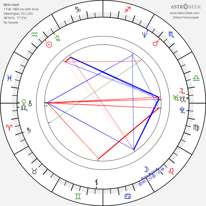 Caryn Krooth - Astrology Natal Birth Chart