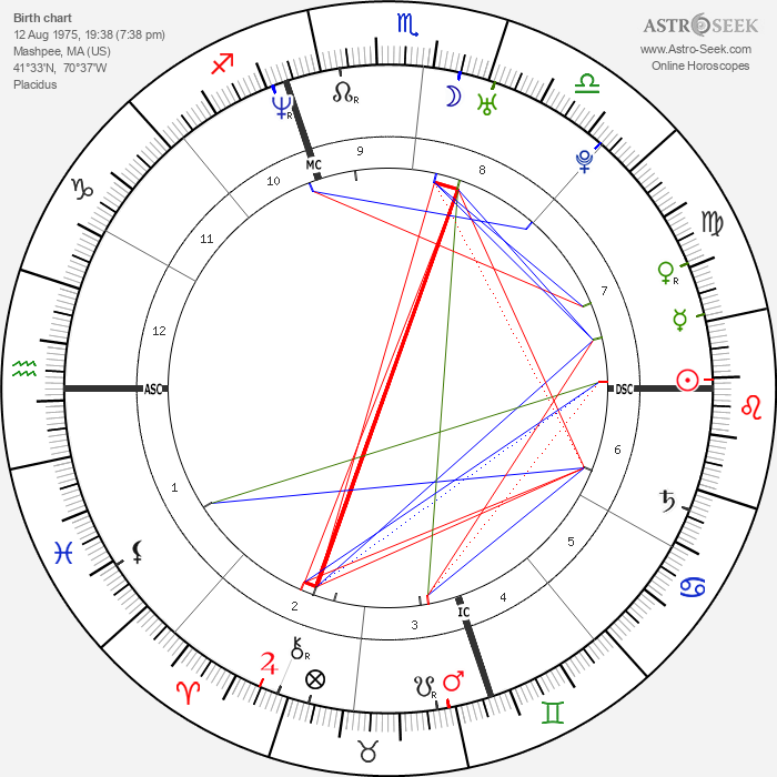 Casey Affleck - Astrology Natal Birth Chart