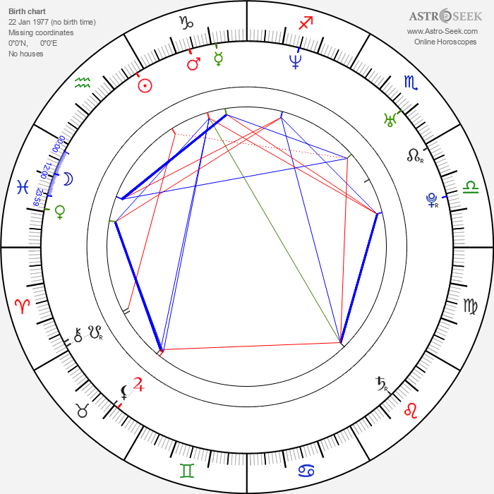 Casey B. Dolan - Astrology Natal Birth Chart