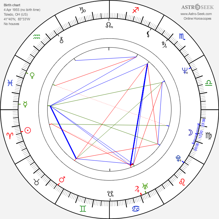Casey Biggs - Astrology Natal Birth Chart