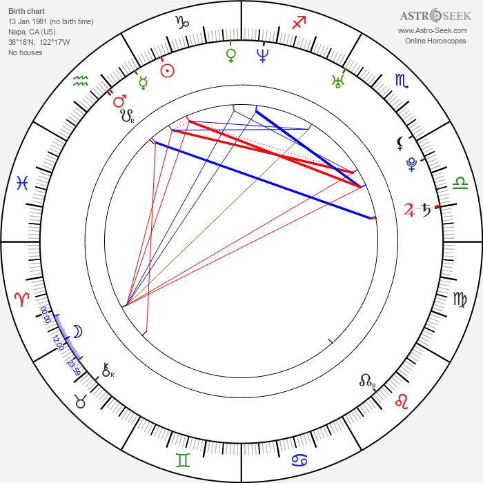 Casey Dacanay - Astrology Natal Birth Chart
