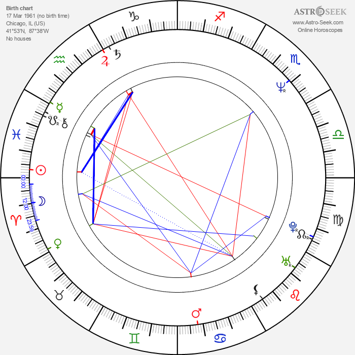 Casey Siemaszko - Astrology Natal Birth Chart