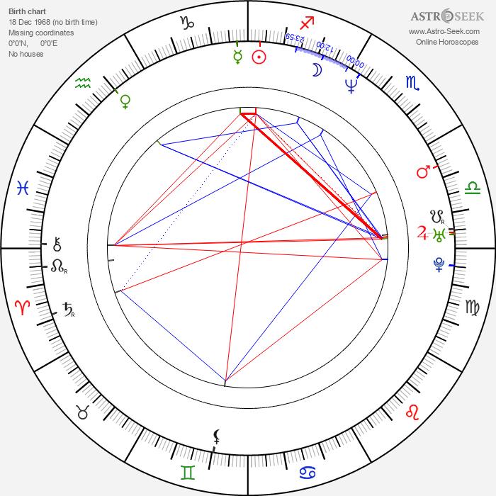 Casper Van Dien - Astrology Natal Birth Chart