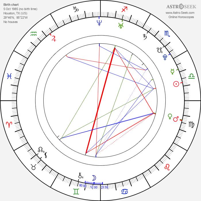Cassandra Jean - Astrology Natal Birth Chart