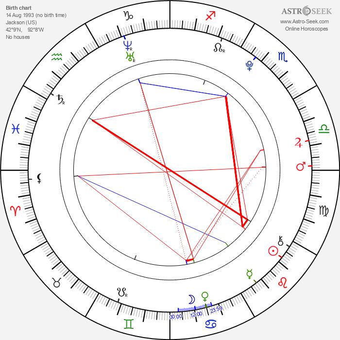 Cassi Thomson - Astrology Natal Birth Chart