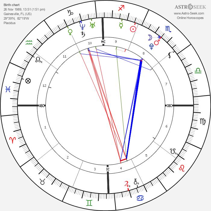Cassidy Gard - Astrology Natal Birth Chart