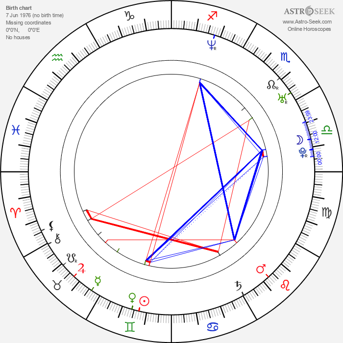 Cassidy Rae - Astrology Natal Birth Chart