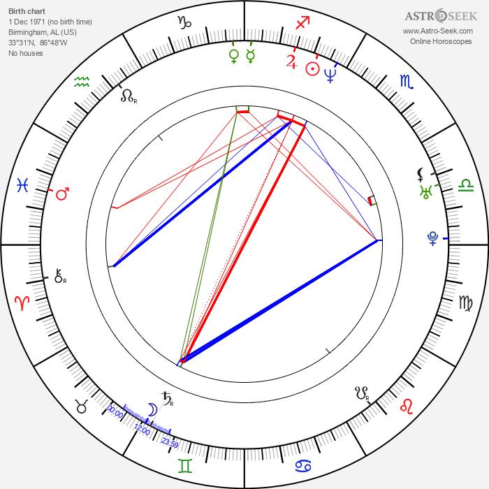 Cassie Rowell - Astrology Natal Birth Chart