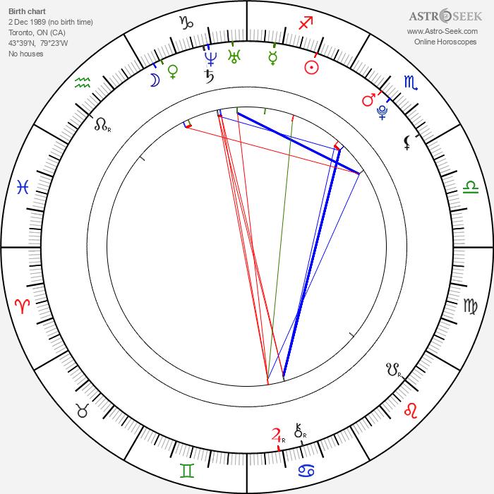 Cassie Steele - Astrology Natal Birth Chart