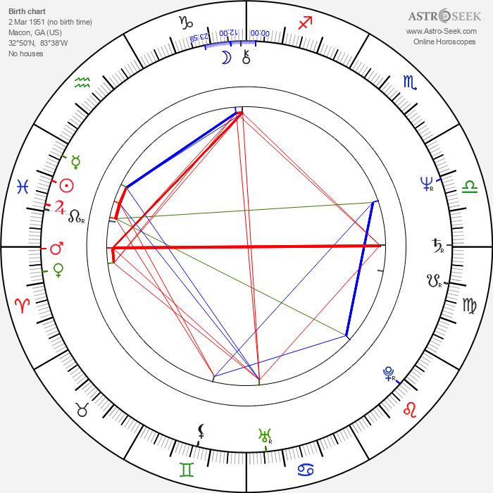 Cassie Yates - Astrology Natal Birth Chart