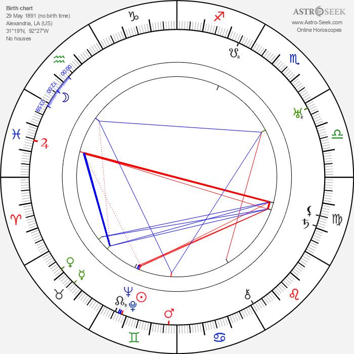 Casson Ferguson - Astrology Natal Birth Chart