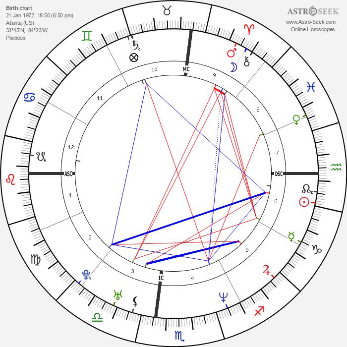 Cat Power - Astrology Natal Birth Chart