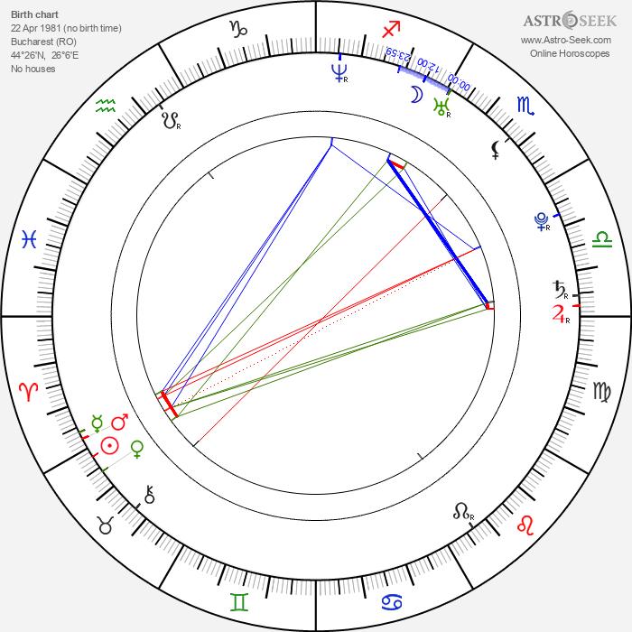 Catalina Grama - Astrology Natal Birth Chart